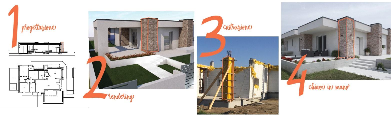 Step nuova costruzione | prontocasaenergy.it